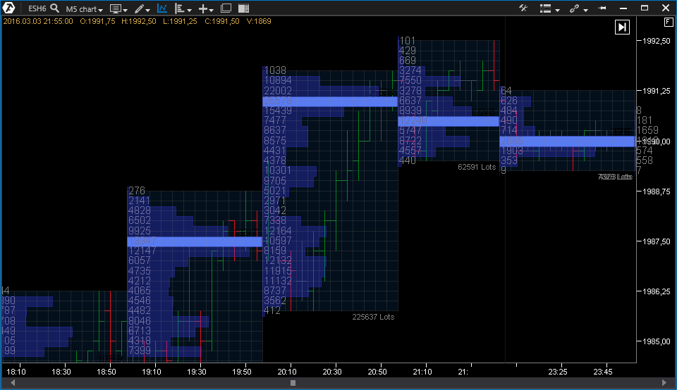 Market Profiles / Knowledge Base / ATAS support center
